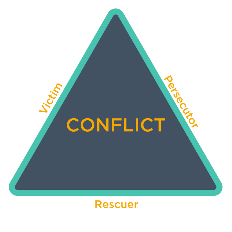 Re-enacting Conflict in the Trauma Triangle